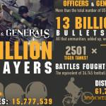 Бесплатное золото для игры HEROES & GENERALS